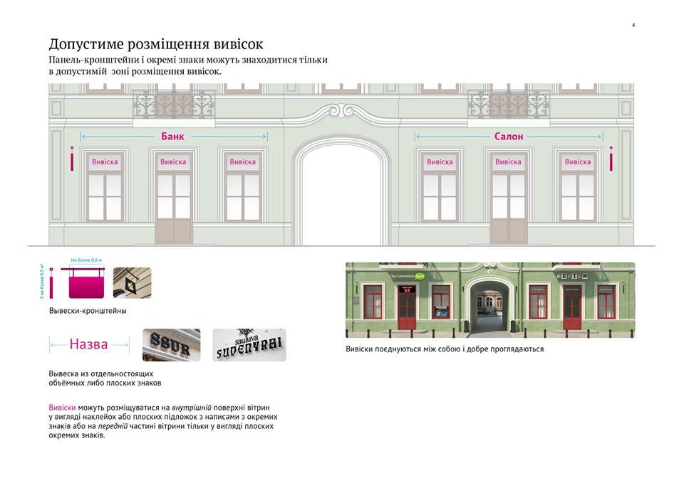 Одесситам показали правильное оформление вывесок на исторических зданиях