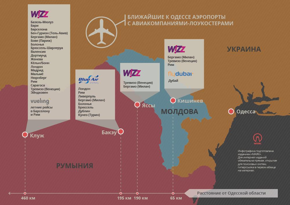 Лоукосты для одесситов: как добраться до дешевых авиарейсов (инфографика)