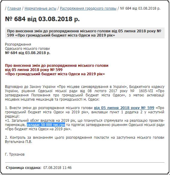 Мэр решил сократить Общественный бюджет Одессы наполовину