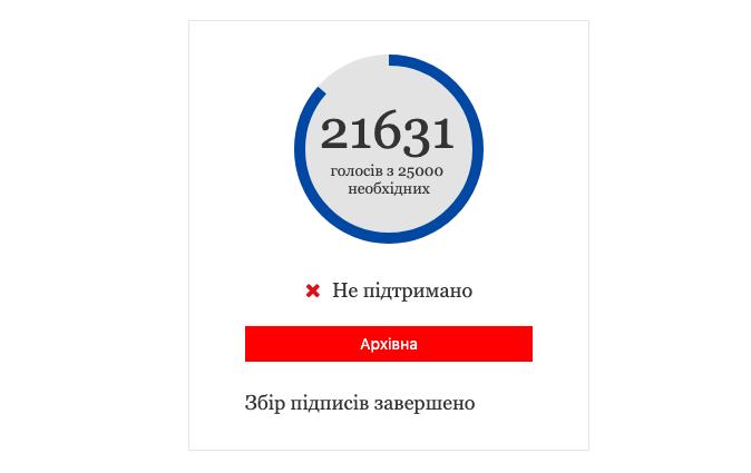 Результат сбора голосов на сайте электронных петиций.