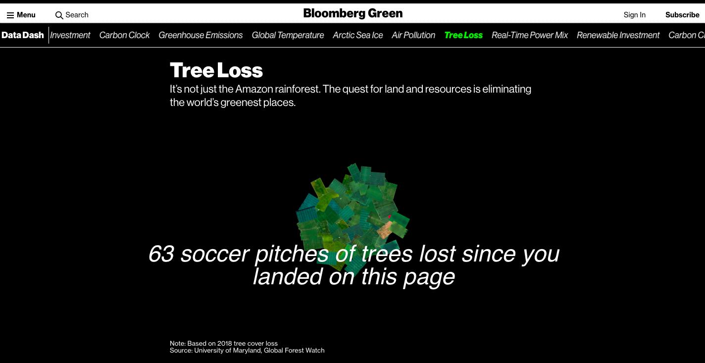 Столько футбольных полей леса вырубили, пока мы читали раздел о вырубке деревьев — меньше, чем за минуту.