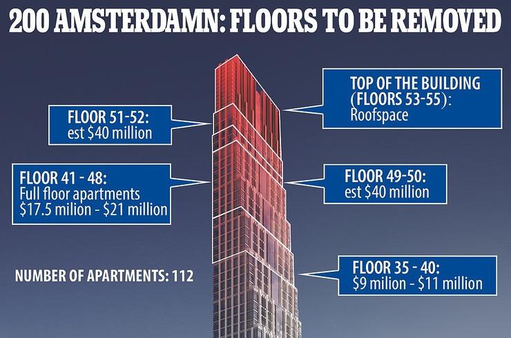 Инфографика — Dailymail. Этажи, которые будут демонтированы.