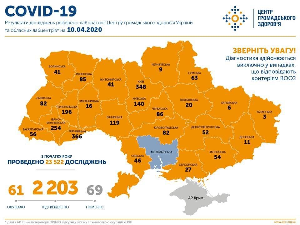 Количество выявленных случаев COVID-19 в регионах. Данные ЦОЗ на 10 апреля.