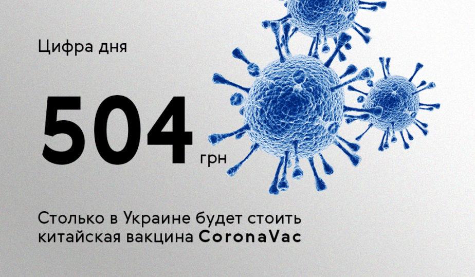 Цифра дня. Стоимость китайской вакцины для украинцев составит 504 гривны