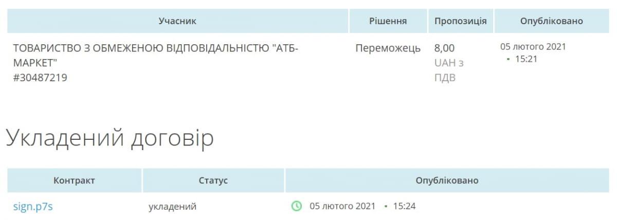 Скриншот — Prozorro.