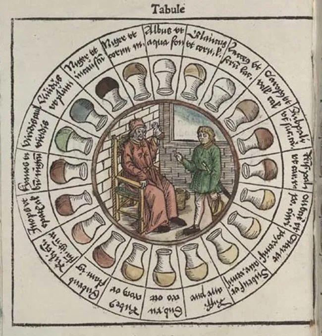 Средневековый метод диагностики болезней по цвету мочи.Иллюстрация — Medievalists.net